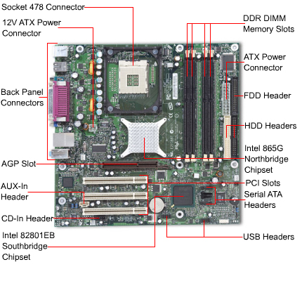 HP Motherboard Computer Repair